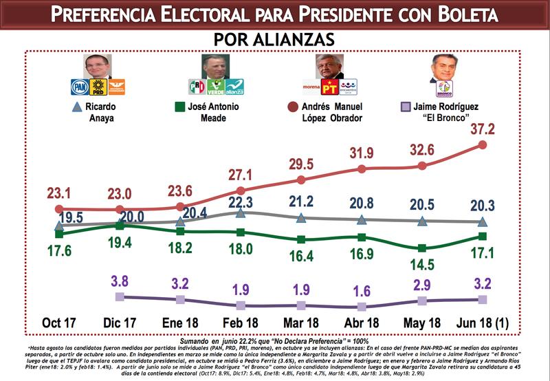 Andrés Manuel estrena cartera de cara al tercer debate presidencial